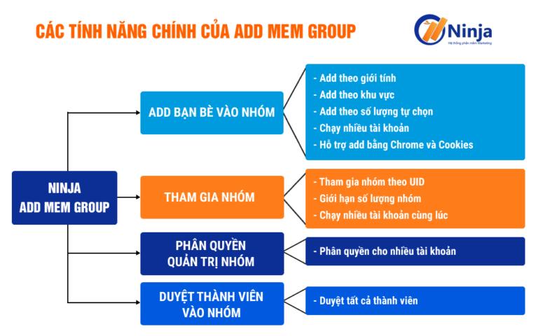 xay-dung-group-tiem-nang-voi-phan-mem-keo-thanh-vien-hang-loat